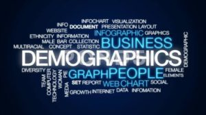 Demographics Words